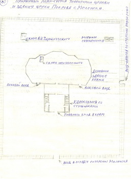 План-схема территории церкви Покрова с.Меленск