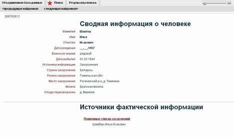 Шамбер Илья Исакович - сводная информация